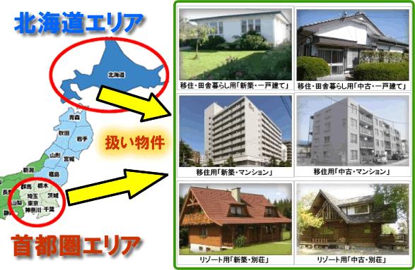 北海道・首都圏物件マップ