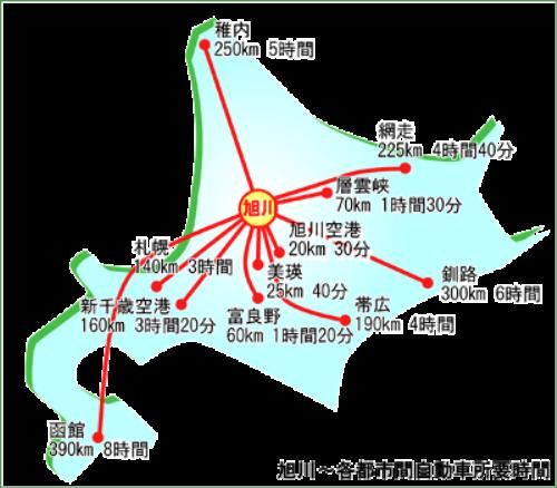 旭川市と道内都市間の主要幹線道路の所要時間