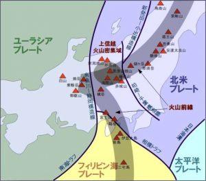 上信越火山密集域とプレート図