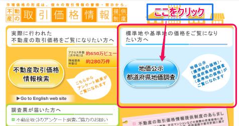 土地総合情報システムの地価公示・都道府県地価調査メニュー