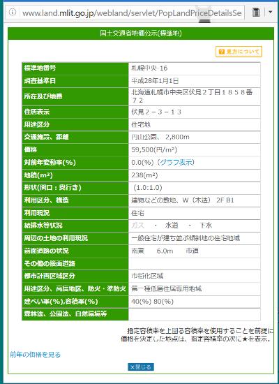 地価公示~標準地詳細(札幌中央-16)
