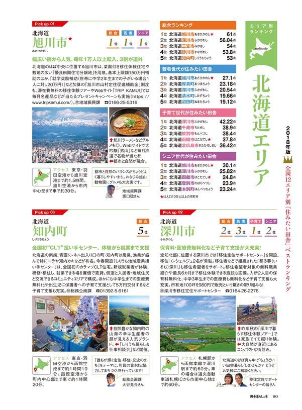 北海道エリアの部門別トップ5を掲載したページ
